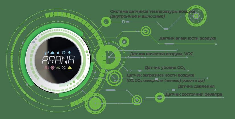 Рекуператор Prana 200C PREMIUM